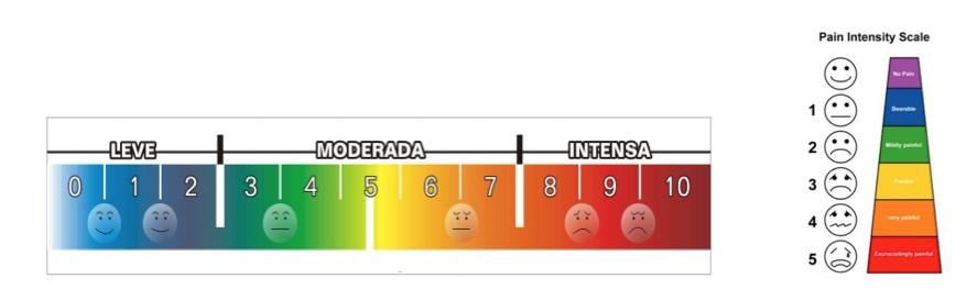 COMUNICACIÓN Y COMPORTAMIENTOS AUTOLESIVOS EN PERSONAS CON TEA
